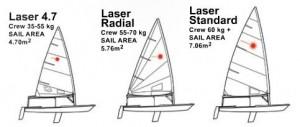 laser_rigs